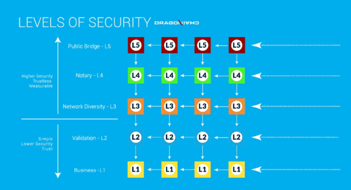 💄 Spectrum error codes l3 | SOLVED: L3 code on my Spectrum